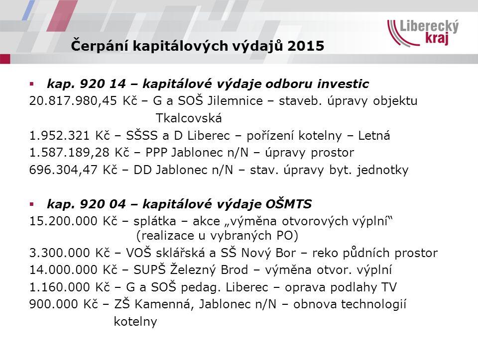 Čerpání kapitálových výdajů 2015  kap.