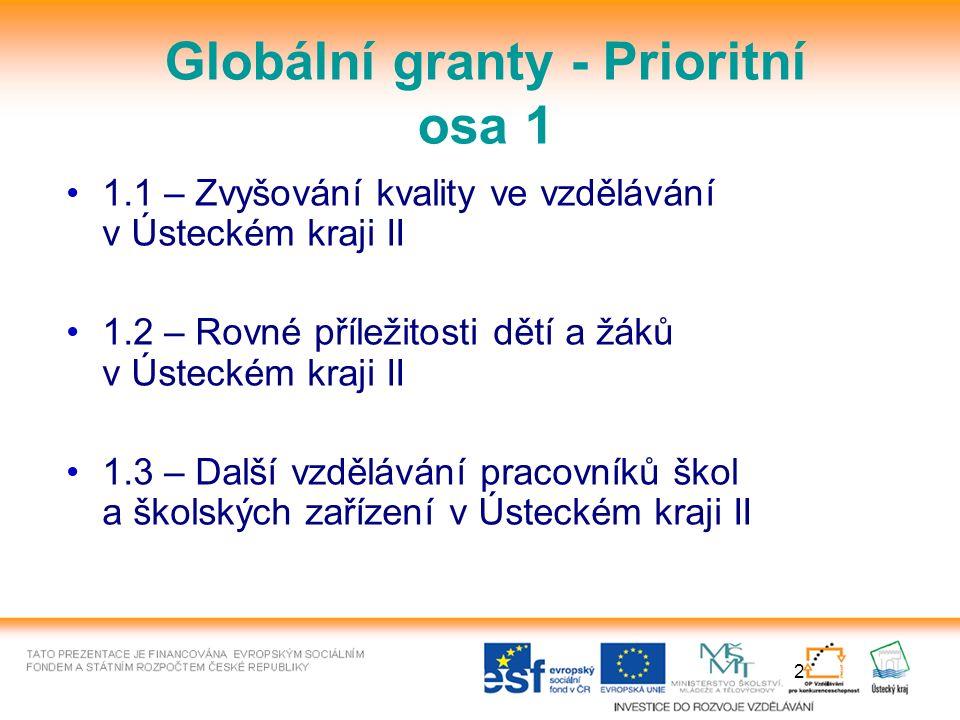2 Globální granty - Prioritní osa 1 1.1 – Zvyšování kvality ve vzdělávání v Ústeckém kraji II 1.2 – Rovné příležitosti dětí a žáků v Ústeckém kraji II 1.3 – Další vzdělávání pracovníků škol a školských zařízení v Ústeckém kraji II