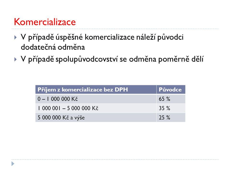Komercializace  V případě úspěšné komercializace náleží původci dodatečná odměna  V případě spolupůvodcovství se odměna poměrně dělí Příjem z komercializace bez DPHPůvodce 0 – 1 000 000 Kč65 % 1 000 001 – 5 000 000 Kč35 % 5 000 000 Kč a výše25 %