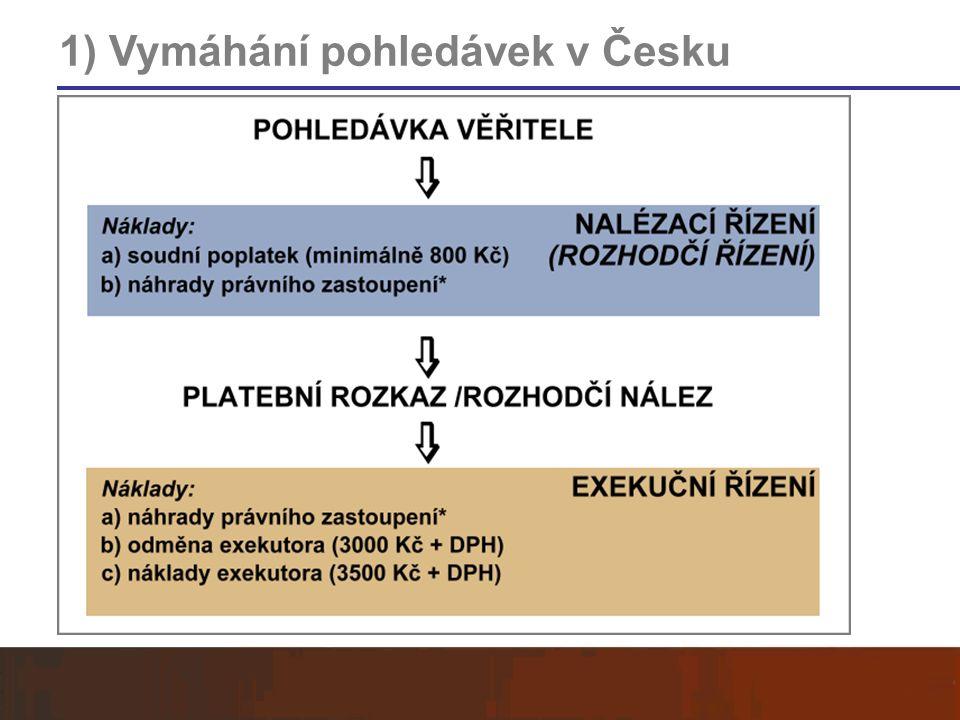 1) Vymáhání pohledávek v Česku