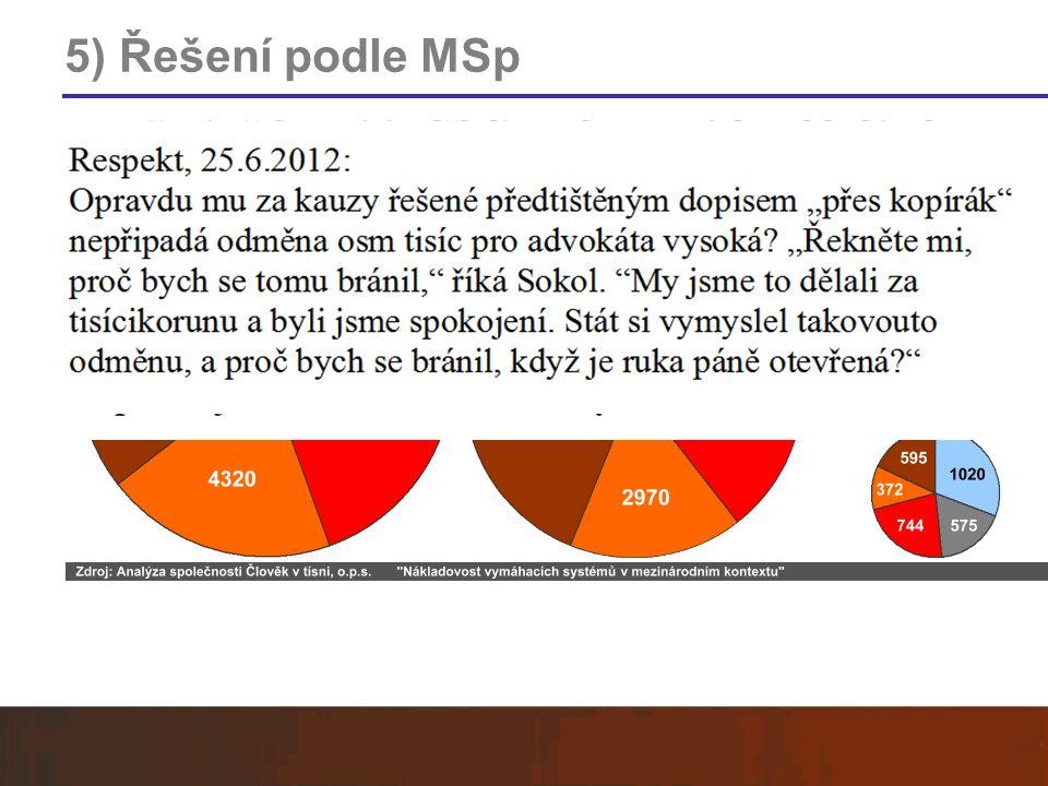 5) Řešení podle MSp