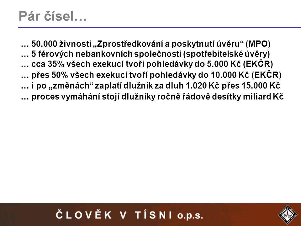Závěr DĚKUJI ZA POZORNOST! www.ROZHODNENE.cz Daniel Hůle daniel.hule@clovekvtisni.cz 774 510 398