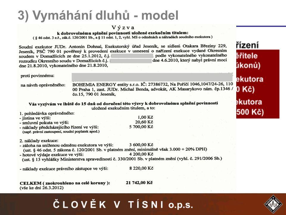 3) Vymáhání dluhů - model