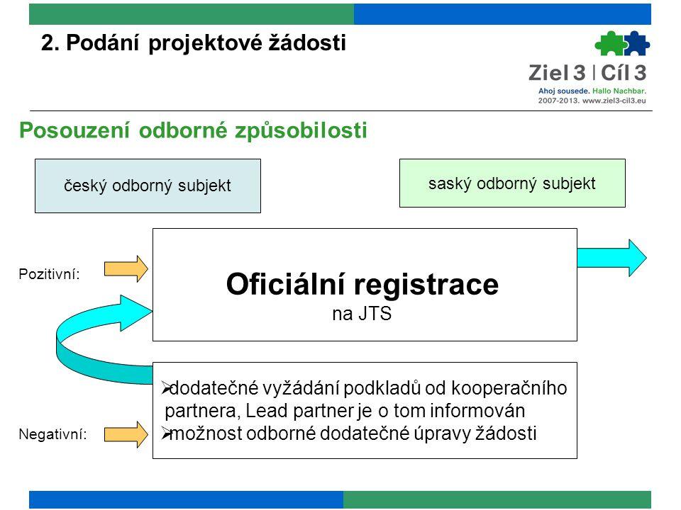 2. Podání projektové žádosti Posouzení odborné způsobilosti Pozitivní: Negativní: Oficiální registrace na JTS  dodatečné vyžádání podkladů od koopera
