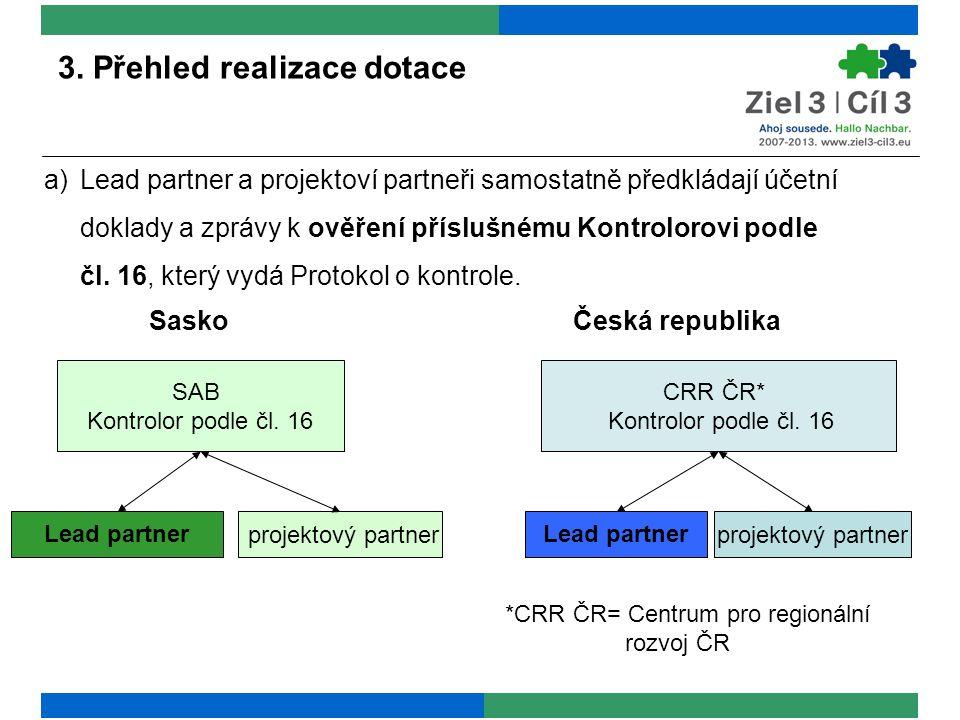 3. Přehled realizace dotace projektový partner Lead partner SAB Kontrolor podle čl.