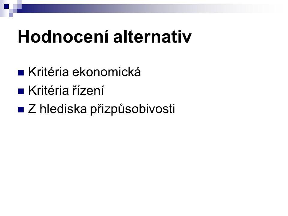 Hodnocení alternativ Kritéria ekonomická Kritéria řízení Z hlediska přizpůsobivosti