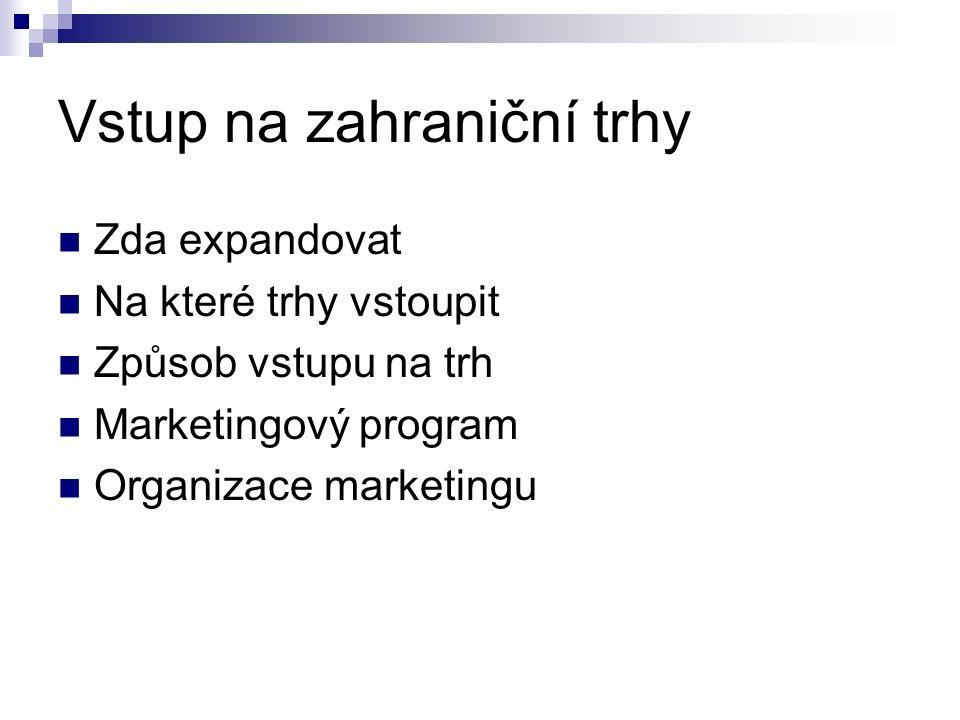 Vstup na zahraniční trhy Zda expandovat Na které trhy vstoupit Způsob vstupu na trh Marketingový program Organizace marketingu