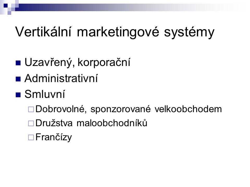 Vertikální marketingové systémy Uzavřený, korporační Administrativní Smluvní  Dobrovolné, sponzorované velkoobchodem  Družstva maloobchodníků  Frančízy