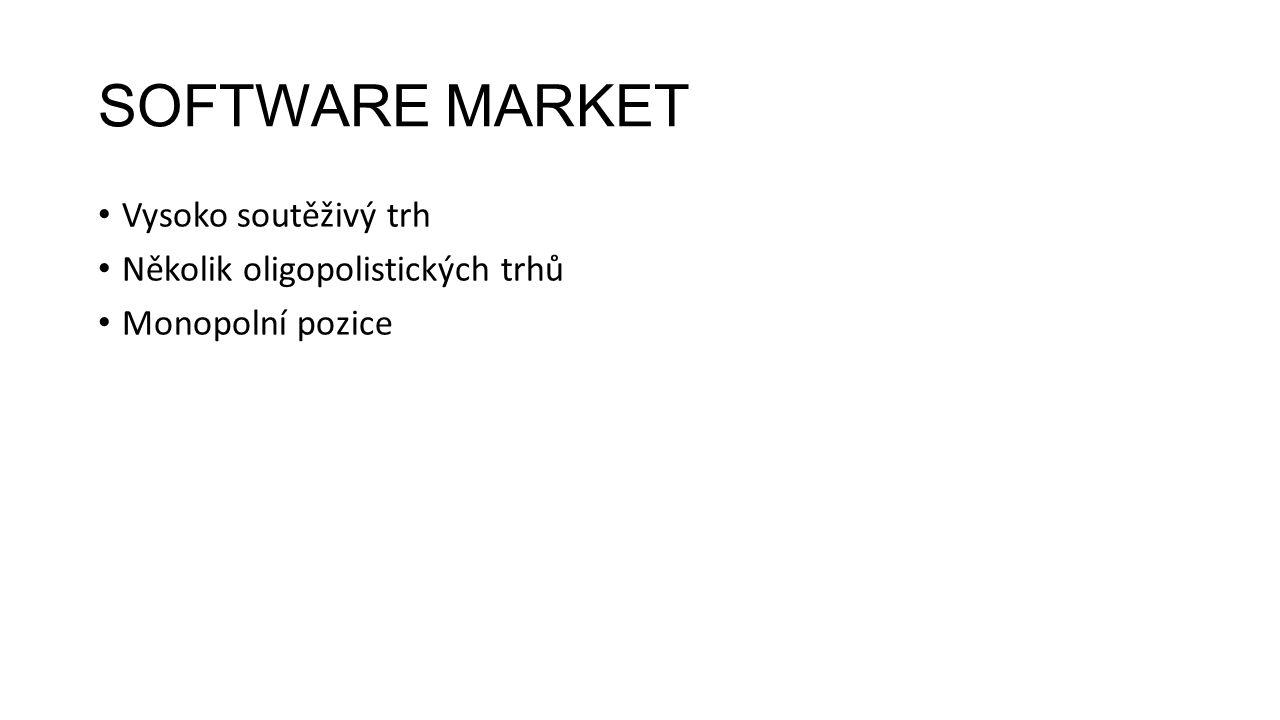 SOFTWARE MARKET Vysoko soutěživý trh Několik oligopolistických trhů Monopolní pozice
