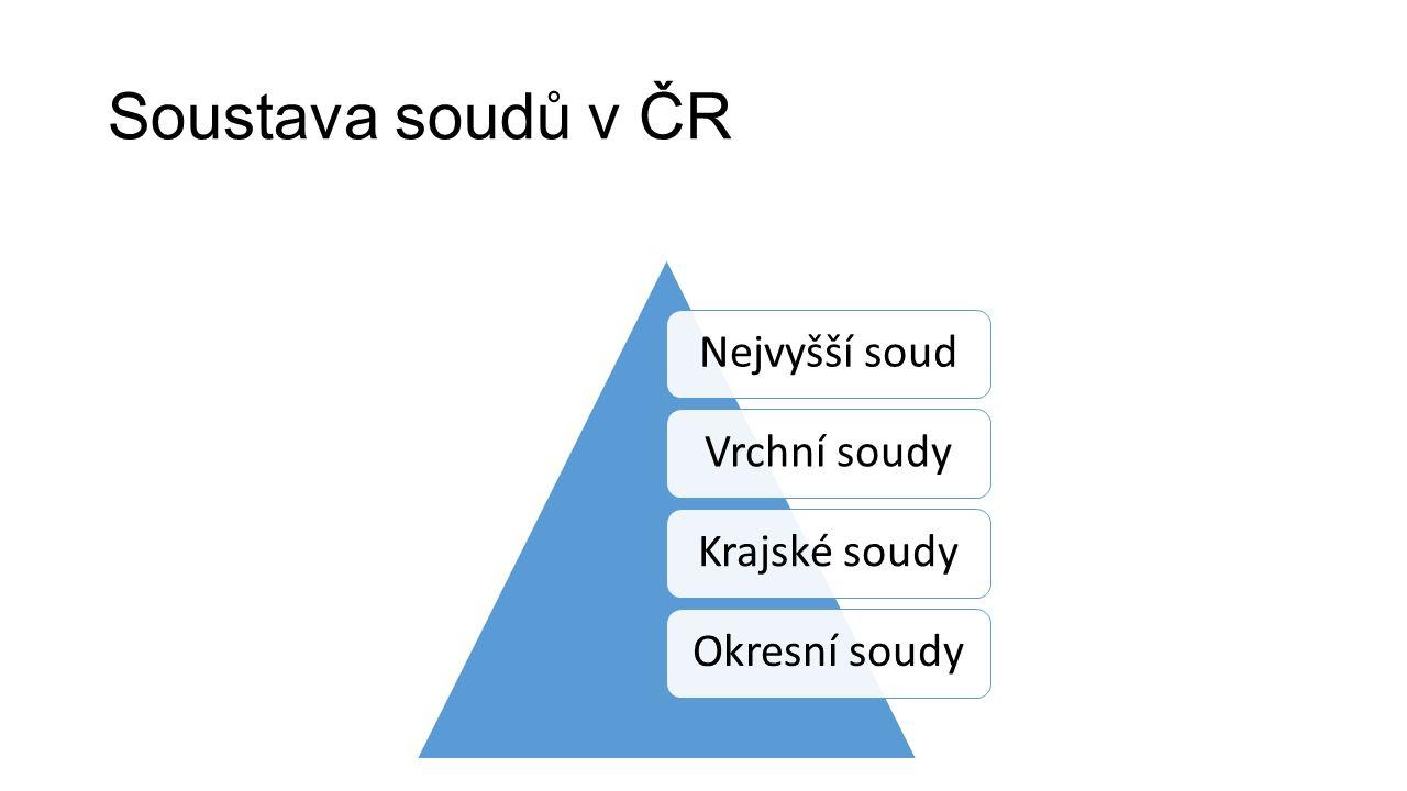 Soustava soudů v ČR Nejvyšší soudVrchní soudyKrajské soudyOkresní soudy