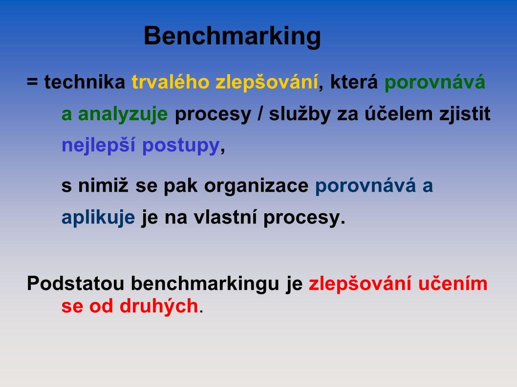 Benchmarking = technika trvalého zlepšování, která porovnává a analyzuje procesy / služby za účelem zjistit nejlepší postupy, s nimiž se pak organizace porovnává a aplikuje je na vlastní procesy.