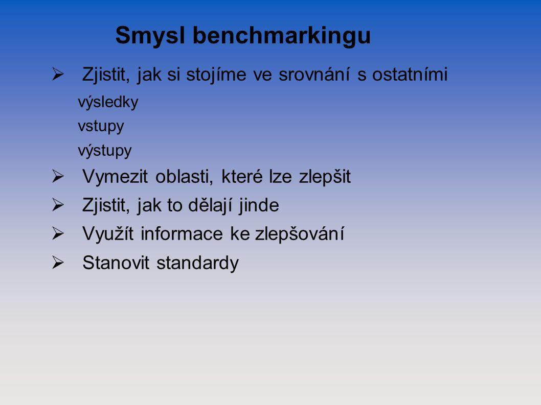 Smysl benchmarkingu  Zjistit, jak si stojíme ve srovnání s ostatními výsledky vstupy výstupy  Vymezit oblasti, které lze zlepšit  Zjistit, jak to dělají jinde  Využít informace ke zlepšování  Stanovit standardy
