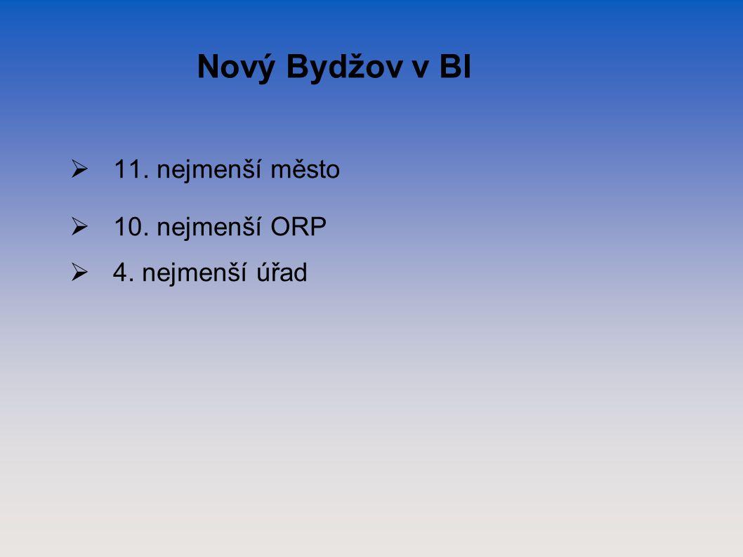 Nový Bydžov v BI  11. nejmenší město  10. nejmenší ORP  4. nejmenší úřad
