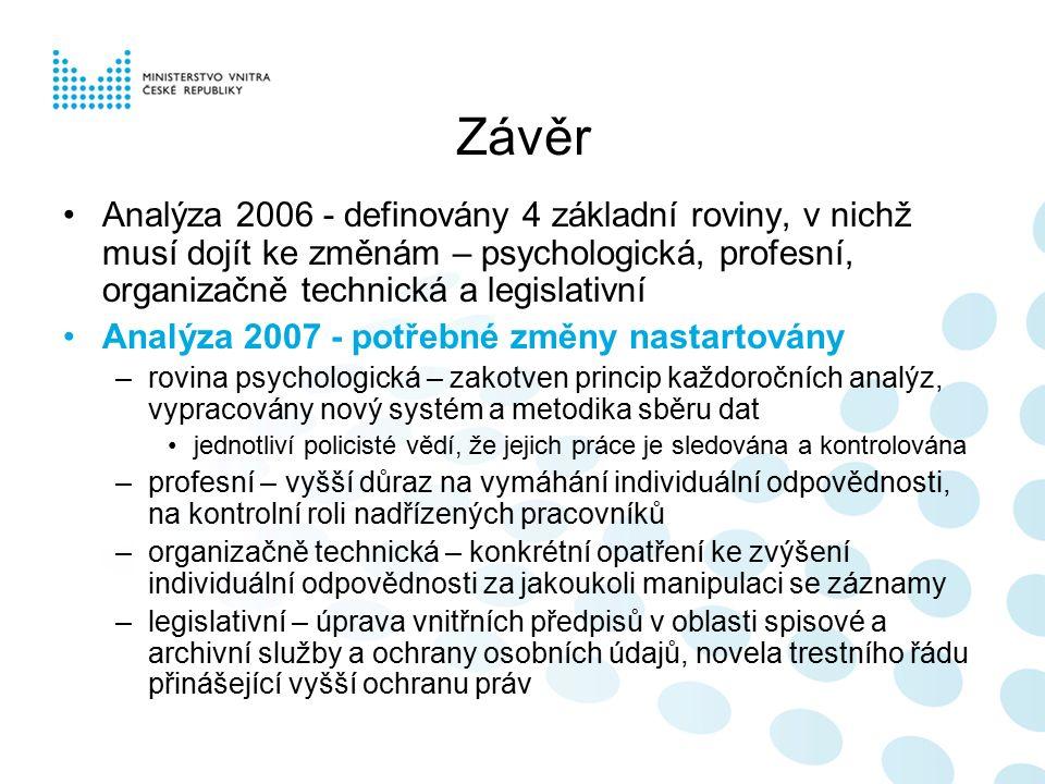 Závěr Analýza 2006 - definovány 4 základní roviny, v nichž musí dojít ke změnám – psychologická, profesní, organizačně technická a legislativní Analýza 2007 - potřebné změny nastartovány –rovina psychologická – zakotven princip každoročních analýz, vypracovány nový systém a metodika sběru dat jednotliví policisté vědí, že jejich práce je sledována a kontrolována –profesní – vyšší důraz na vymáhání individuální odpovědnosti, na kontrolní roli nadřízených pracovníků –organizačně technická – konkrétní opatření ke zvýšení individuální odpovědnosti za jakoukoli manipulaci se záznamy –legislativní – úprava vnitřních předpisů v oblasti spisové a archivní služby a ochrany osobních údajů, novela trestního řádu přinášející vyšší ochranu práv