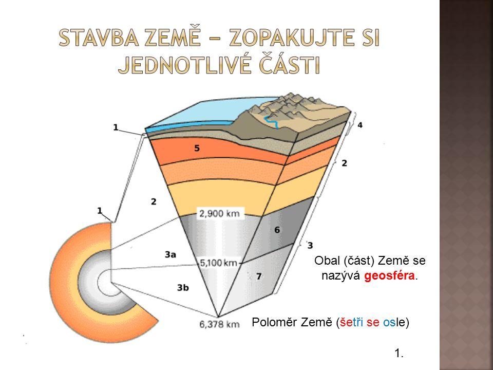 Země byla nejprve žhavá koule, potom postupně chladla − vznikly geosféry (= obaly Země).