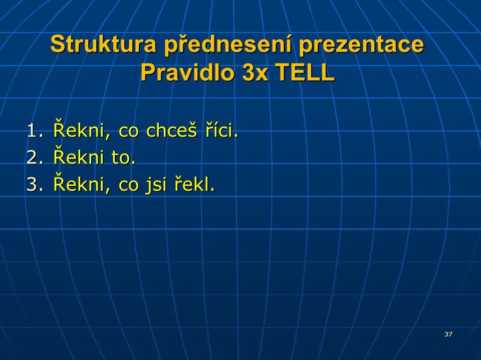 Struktura přednesení prezentace Pravidlo 3x TELL 1.Řekni, co chceš říci.