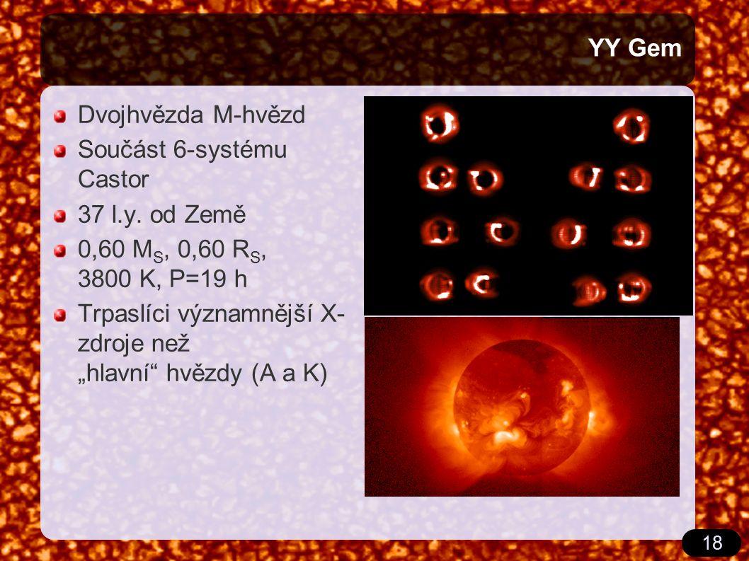 18 YY Gem Dvojhvězda M-hvězd Součást 6-systému Castor 37 l.y.