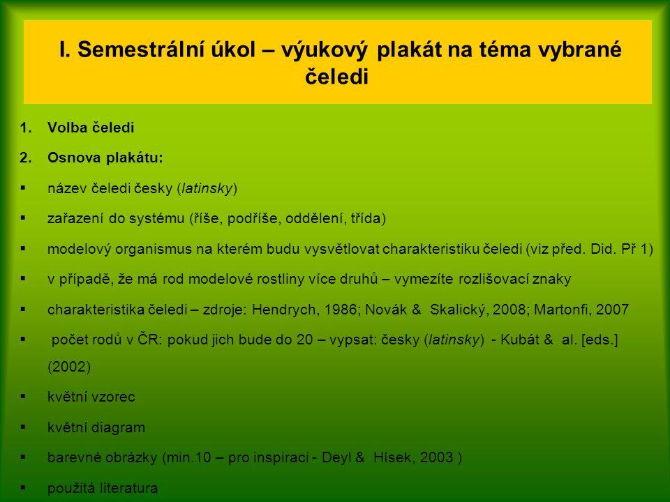 I. Semestrální úkol – výukový plakát na téma vybrané čeledi 1.Volba čeledi 2.Osnova plakátu:  název čeledi česky (latinsky)  zařazení do systému (ří