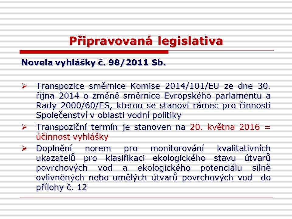 Připravovaná legislativa Novela vyhlášky č. 98/2011 Sb.  Transpozice směrnice Komise 2014/101/EU ze dne 30. října 2014 o změně směrnice Evropského pa