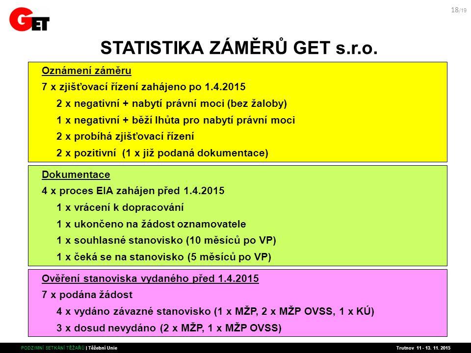 STATISTIKA ZÁMĚRŮ GET s.r.o.