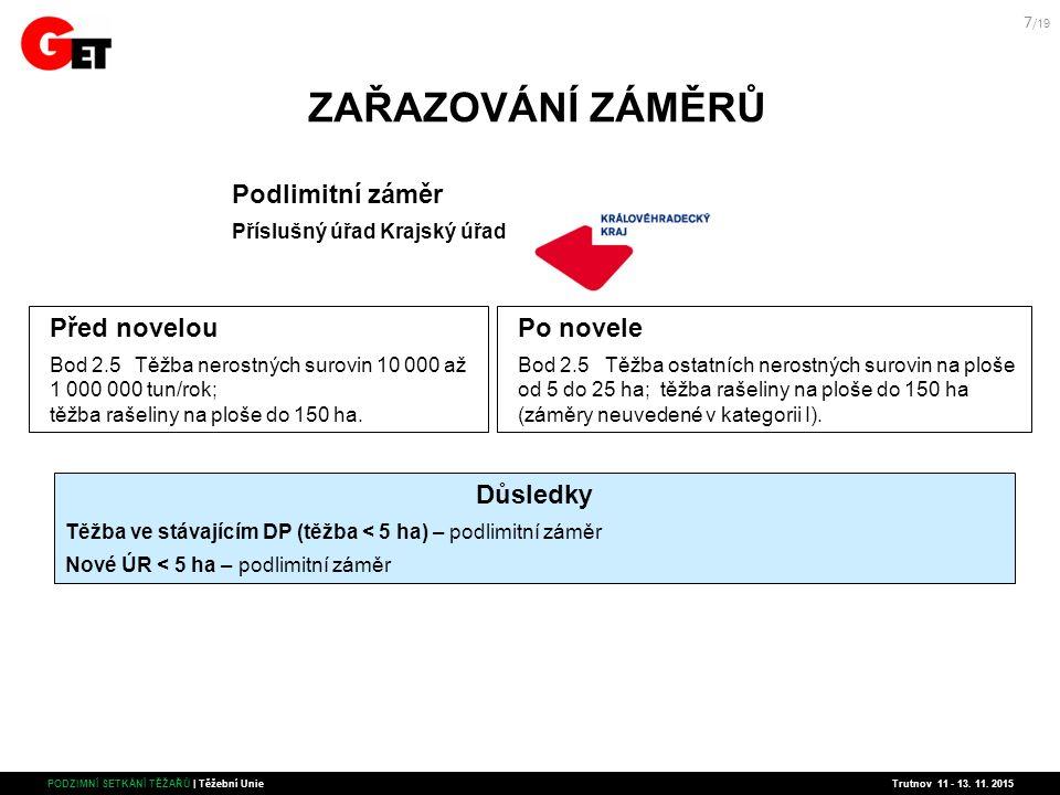 ZAŘAZOVÁNÍ ZÁMĚRŮ Před novelou Bod 2.5Těžba nerostných surovin 10 000 až 1 000 000 tun/rok; těžba rašeliny na ploše do 150 ha.