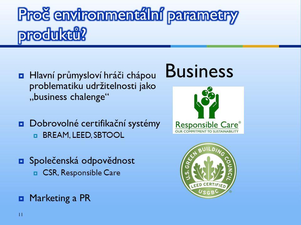 """ Hlavní průmysloví hráči chápou problematiku udržitelnosti jako """"business chalenge""""  Dobrovolné certifikační systémy  BREAM, LEED, SBTOOL  Společe"""