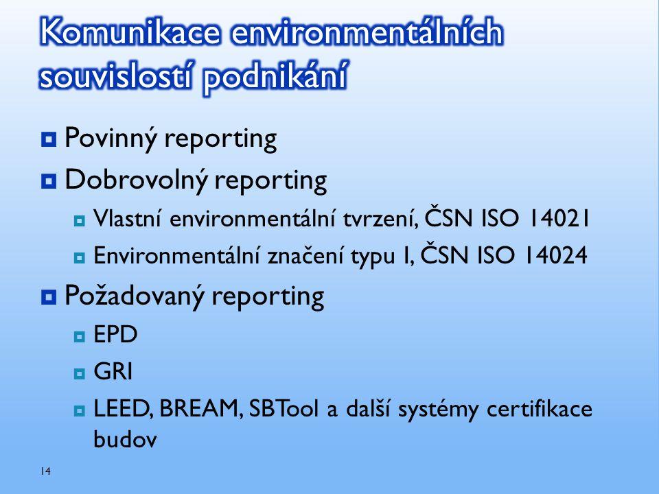  Povinný reporting  Dobrovolný reporting  Vlastní environmentální tvrzení, ČSN ISO 14021  Environmentální značení typu I, ČSN ISO 14024  Požadova
