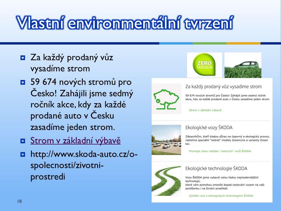  Za každý prodaný vůz vysadíme strom  59 674 nových stromů pro Česko! Zahájili jsme sedmý ročník akce, kdy za každé prodané auto v Česku zasadíme je
