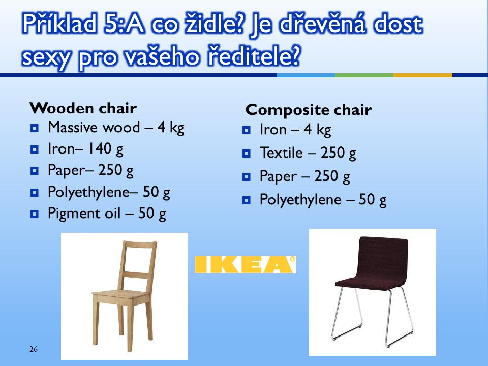 Wooden chair  Massive wood – 4 kg  Iron– 140 g  Paper– 250 g  Polyethylene– 50 g  Pigment oil – 50 g Composite chair  Iron – 4 kg  Textile – 250 g  Paper – 250 g  Polyethylene – 50 g 26