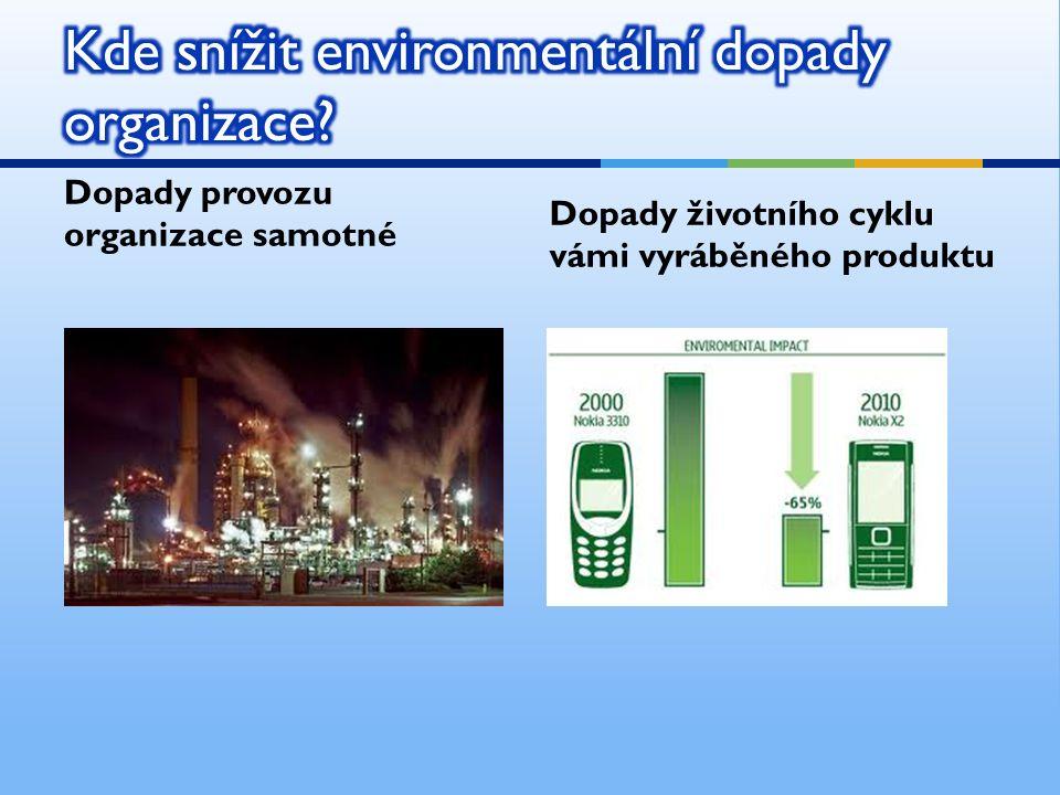 Dopady provozu organizace samotné Dopady životního cyklu vámi vyráběného produktu