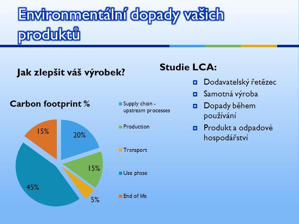 Jak zlepšit váš výrobek?  Dodavatelský řetězec  Samotná výroba  Dopady během používání  Produkt a odpadové hospodářství Studie LCA: