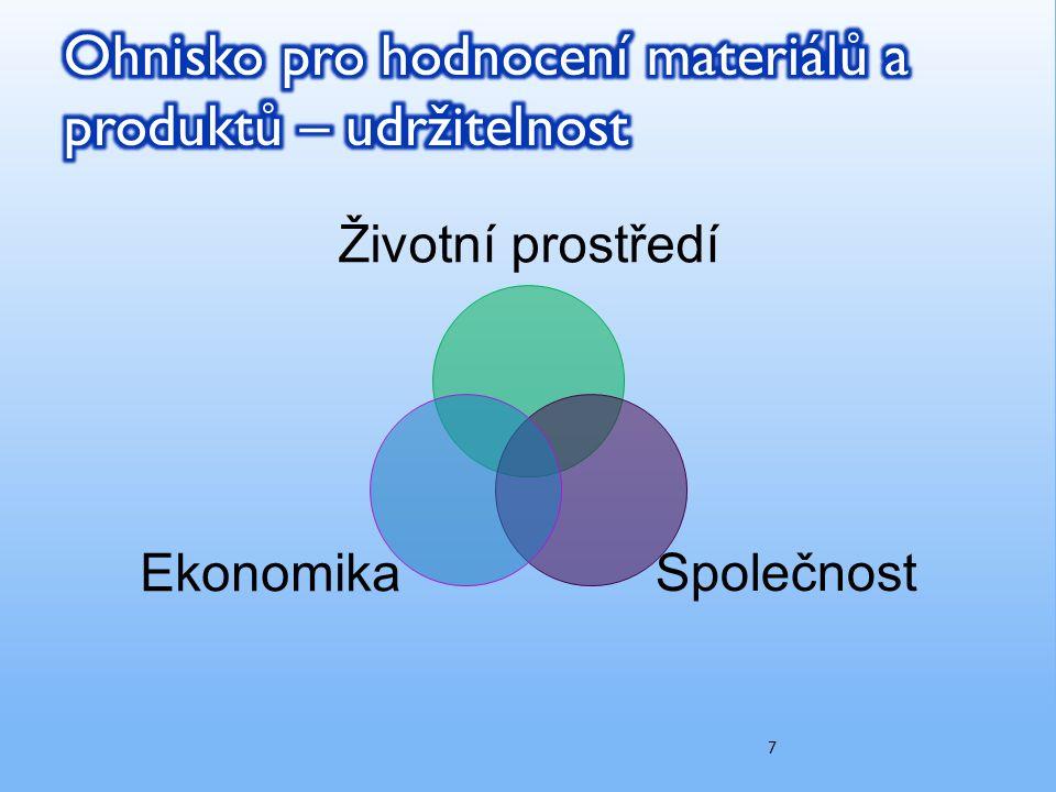 7 Životní prostředí Společnost Ekonomika