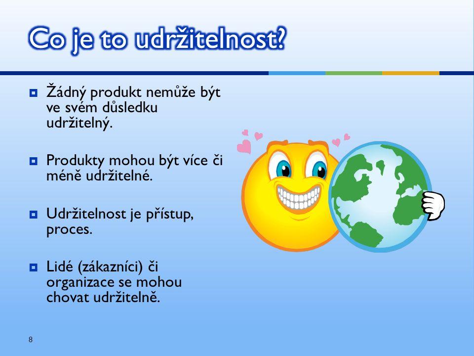  Žádný produkt nemůže být ve svém důsledku udržitelný.  Produkty mohou být více či méně udržitelné.  Udržitelnost je přístup, proces.  Lidé (zákaz