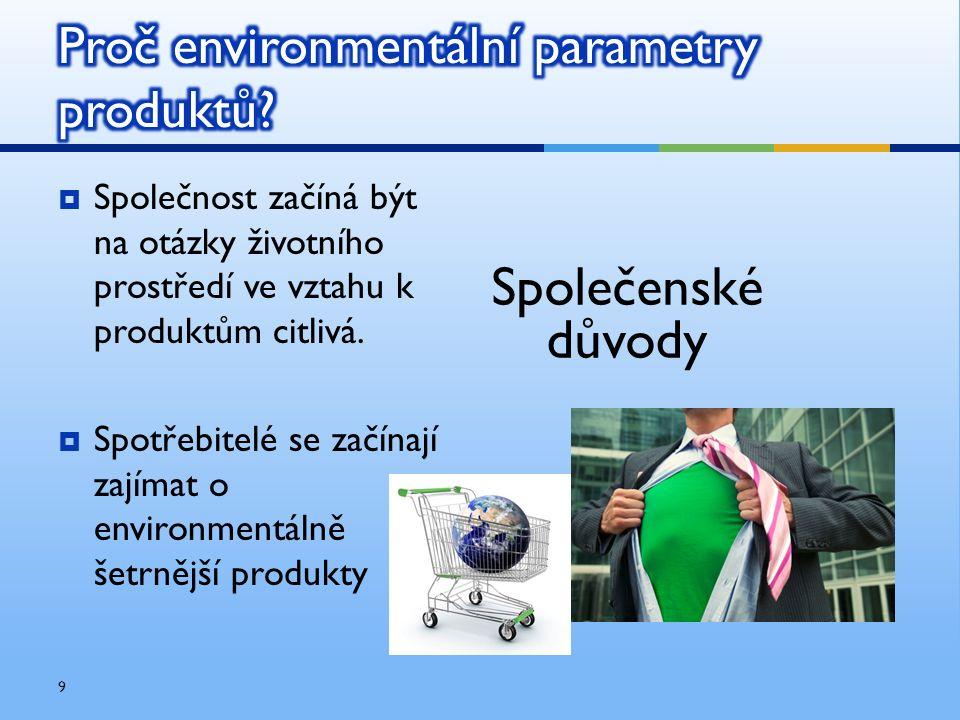  Společnost začíná být na otázky životního prostředí ve vztahu k produktům citlivá.  Spotřebitelé se začínají zajímat o environmentálně šetrnější pr
