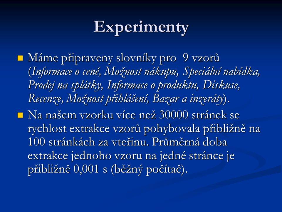 Experimenty Máme připraveny slovníky pro 9 vzorů (Informace o ceně, Možnost nákupu, Speciální nabídka, Prodej na splátky, Informace o produktu, Diskuse, Recenze, Možnost přihlášení, Bazar a inzeráty).