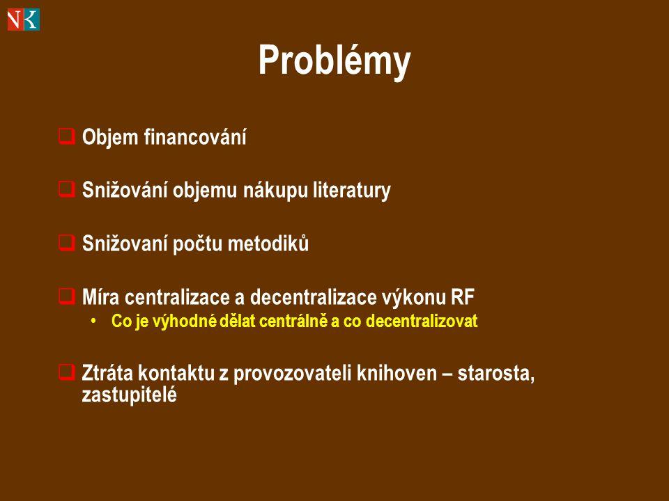 Problémy  Objem financování  Snižování objemu nákupu literatury  Snižovaní počtu metodiků  Míra centralizace a decentralizace výkonu RF Co je výhodné dělat centrálně a co decentralizovat  Ztráta kontaktu z provozovateli knihoven – starosta, zastupitelé