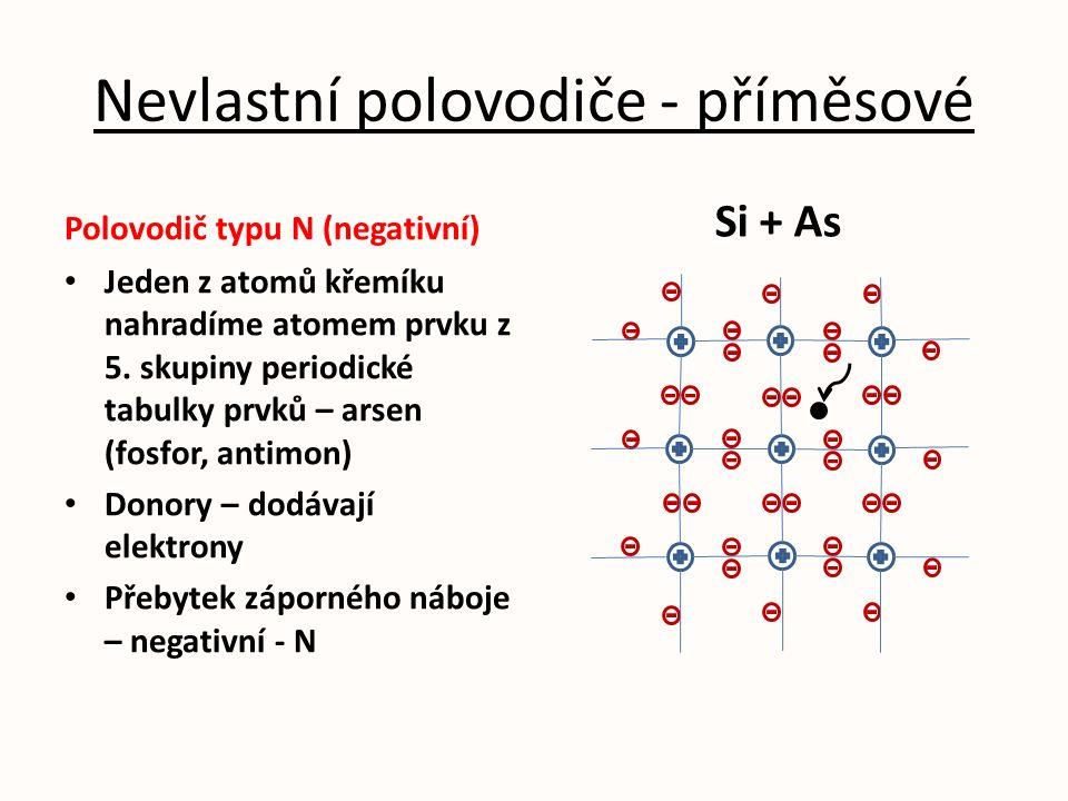 Nevlastní polovodiče - příměsové Polovodič typu N (negativní) Jeden z atomů křemíku nahradíme atomem prvku z 5.