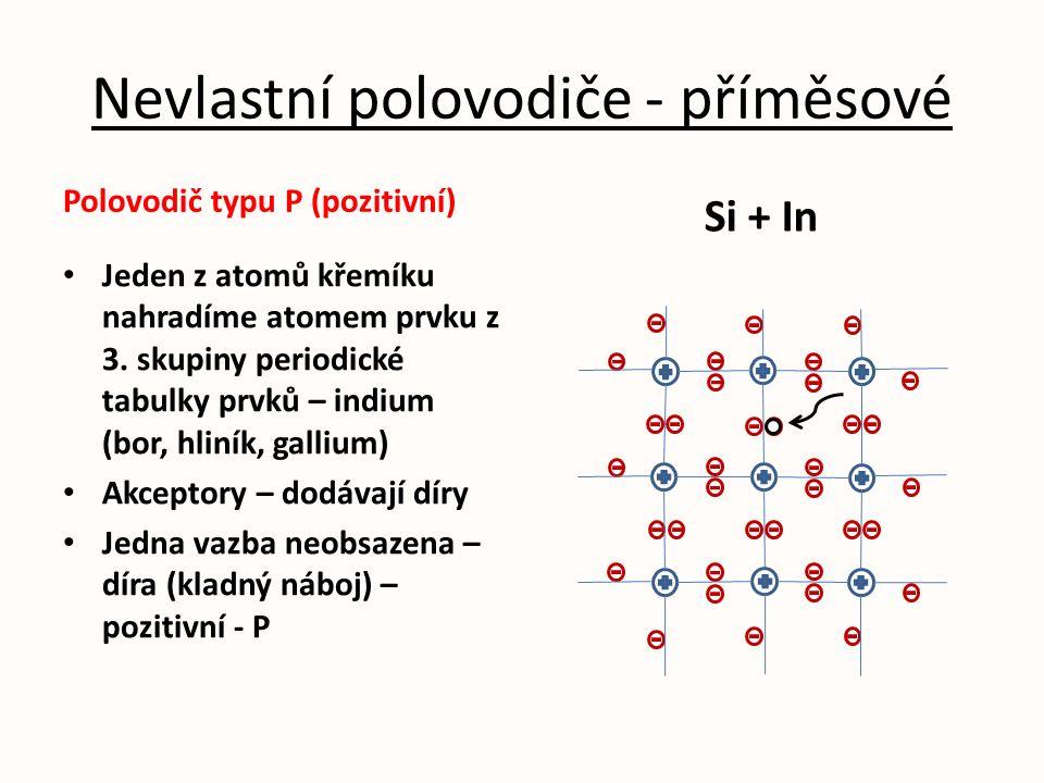 Nevlastní polovodiče - příměsové Polovodič typu P (pozitivní) Jeden z atomů křemíku nahradíme atomem prvku z 3.