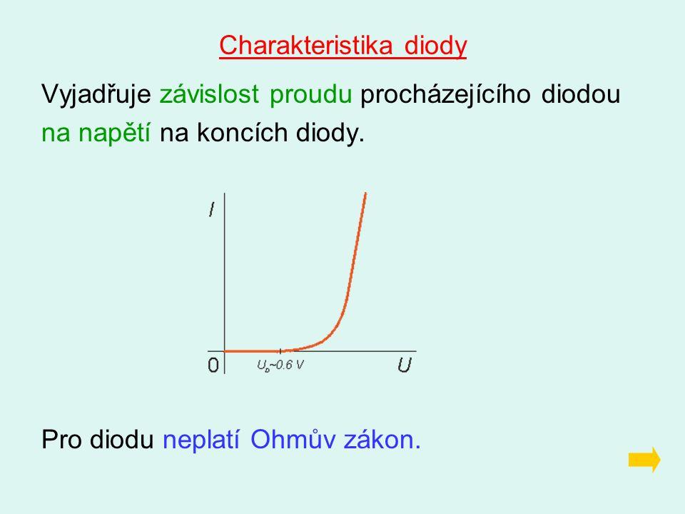 Charakteristika diody Vyjadřuje závislost proudu procházejícího diodou na napětí na koncích diody. Pro diodu neplatí Ohmův zákon.