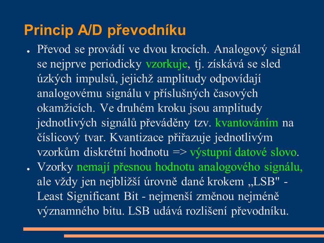 Princip A/D převodníku ● Převod se provádí ve dvou krocích. Analogový signál se nejprve periodicky vzorkuje, tj. získává se sled úzkých impulsů, jejic