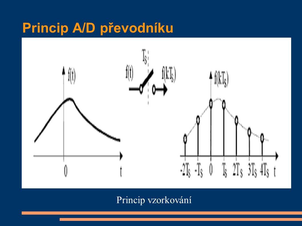 Princip A/D převodníku Princip vzorkování