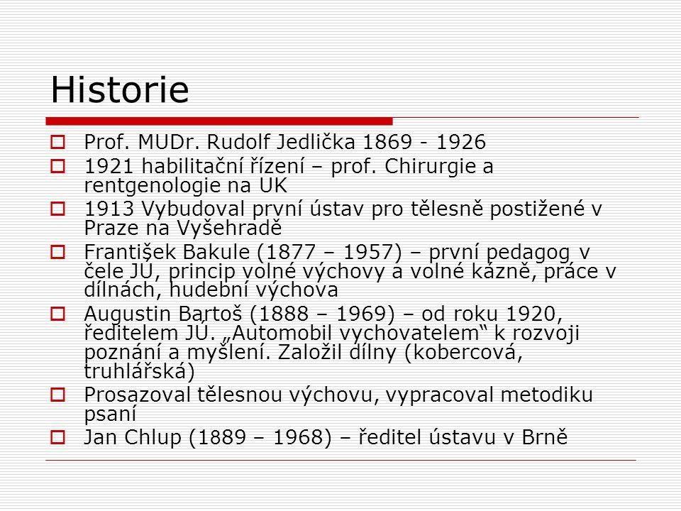 Historie  Prof.MUDr. Rudolf Jedlička 1869 - 1926  1921 habilitační řízení – prof.