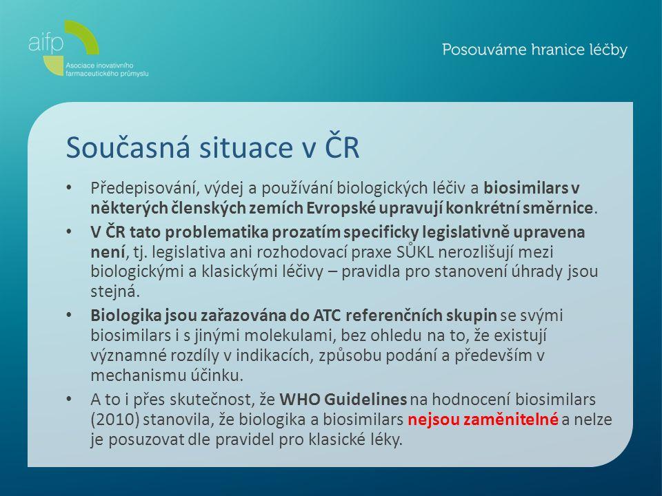 Současná situace v ČR Předepisování, výdej a používání biologických léčiv a biosimilars v některých členských zemích Evropské upravují konkrétní směrn