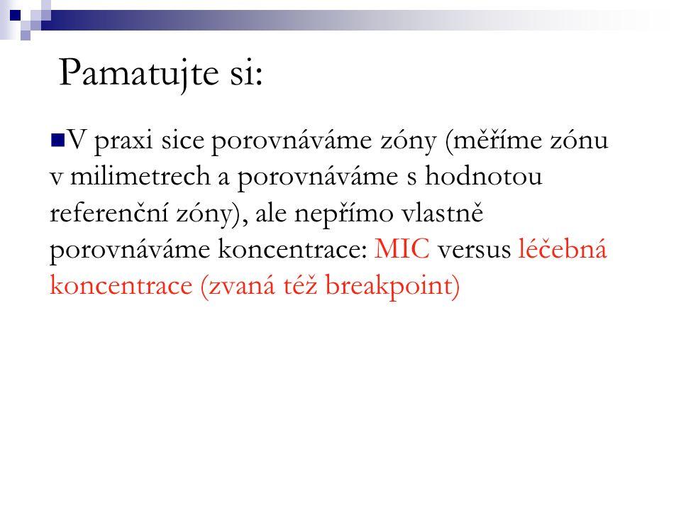 Pamatujte si: V praxi sice porovnáváme zóny (měříme zónu v.milimetrech a porovnáváme s hodnotou referenční zóny), ale nepřímo vlastně porovnáváme koncentrace: MIC versus léčebná koncentrace (zvaná též breakpoint)