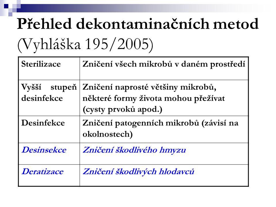 Zásady správné dekontaminace (bez ohledu na typ metody) Vybrat vhodnou sterilizační/desinfekční metodu/prostředek.