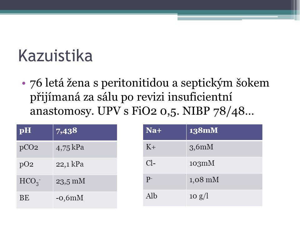 Kazuistika 76 letá žena s peritonitidou a septickým šokem přijímaná za sálu po revizi insuficientní anastomosy.