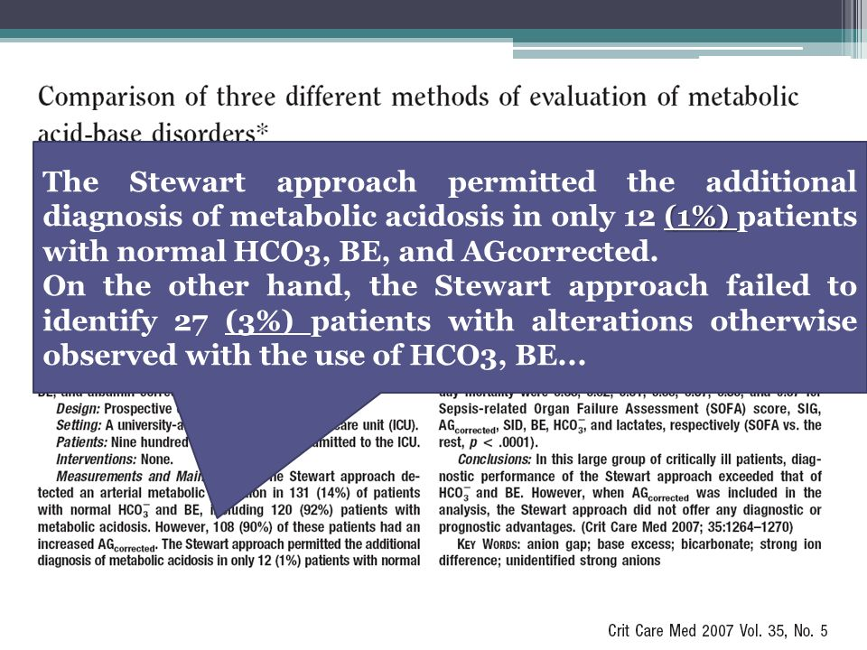 (1%) The Stewart approach permitted the additional diagnosis of metabolic acidosis in only 12 (1%) patients with normal HCO3, BE, and AGcorrected.