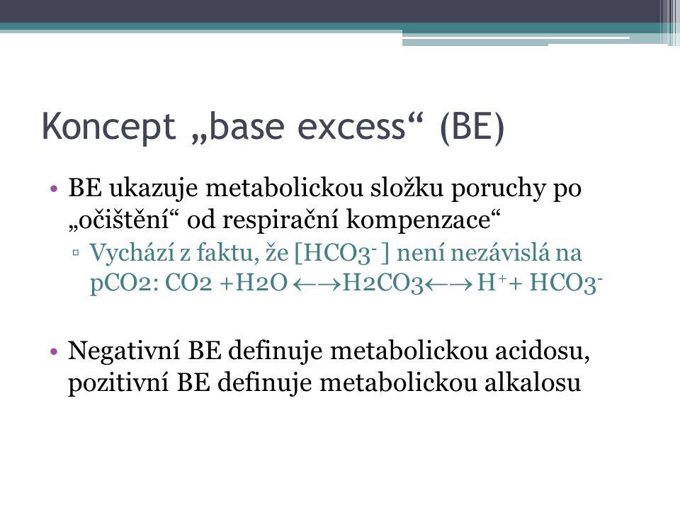 """Koncept """"base excess (BE) BE ukazuje metabolickou složku poruchy po """"očištění od respirační kompenzace ▫Vychází z faktu, že [HCO3 - ] není nezávislá na pCO2: CO2 +H2O  H2CO3  H + + HCO3 - Negativní BE definuje metabolickou acidosu, pozitivní BE definuje metabolickou alkalosu"""