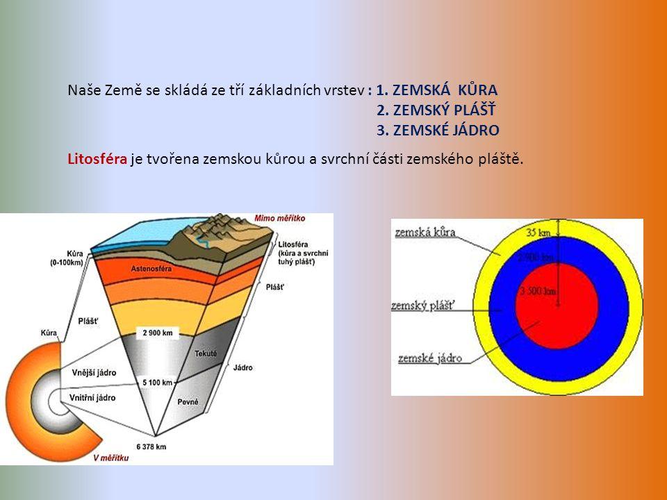 Naše Země se skládá ze tří základních vrstev : 1. ZEMSKÁ KŮRA 2.