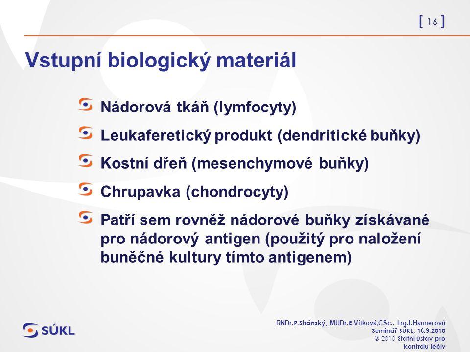 [ 16 ] RNDr. P.Stránský, MUDr. E. Vítková,CSc., Ing.I.Haunerová Seminář SÚKL, 1 6.